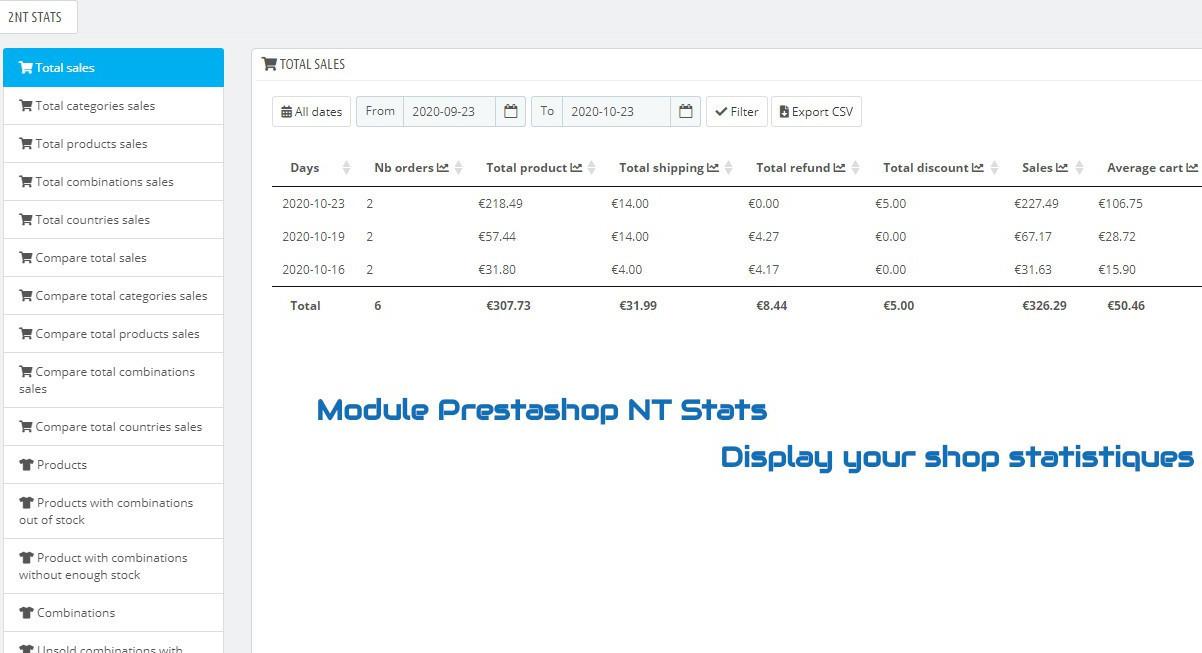 Module Prestashop NT Stats : Display your shop statistiques
